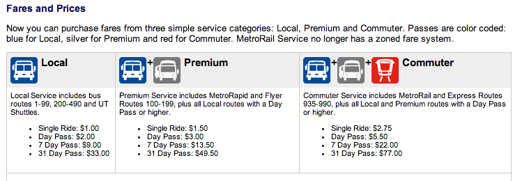 Cap Metro says a Commuter Day pass works on Metro Rapid, but the app doesn't work